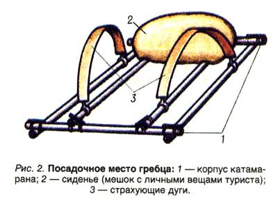 Моторный катамаран